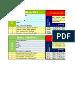 Excel 3a - Formatos y Cálculos