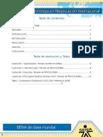 Evidencia 1-ACTV7