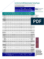 Insulation Materials Spec Chart Updated for Winter 2016 TIC