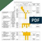 Matrik Rencana Program Kerja KKN Tematik Desa Banjar Agung Ilir Kecamatan Pugug (1)