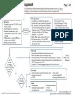 Adult Sepsis Management Algoritm