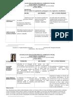 Informe Pedagogico.doc