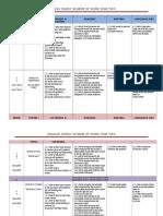 Yearly Scheme of Work YEAR 2 2016