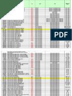 Tabla de Producto Controlados 2013 (26!06!2013) (3)