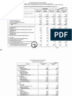 Standalone Financial Results, Auditors Report for March 31, 2016 [Result]