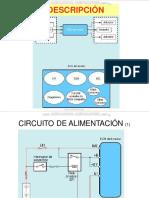 Curso Ecu Motor Circuitos Componentes Utlizacion Medidores Caudalimetro Sensores Senales Funcionamiento