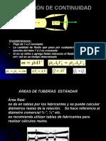 Ecuaciones.f
