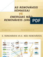 Energias Renováveis vs Energias Não Renováveis