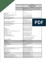 2016 05 20 Anexo 2 - Pacotes do Plano de Saúde 2016-2017.pdf
