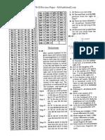 IBPS PO II Previous Paper 2012.20