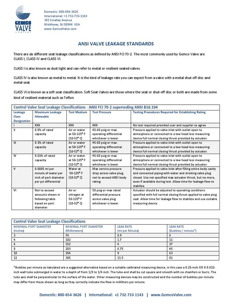 ansi valve leakage standards gemco valve valve leak