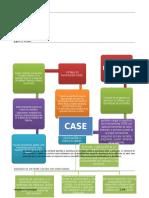 Mapa conceptual de Herramientas Case