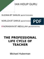 Kitaran Hidup Guru