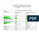 TABLE 11 Waste Disposal Regulation
