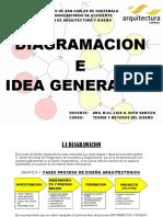 Diagram e Idea