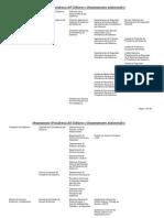 Org. Admon. General Estado