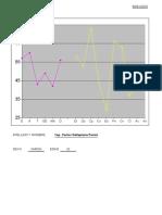 Programa de Calificacion Fig Five oTest cinco grandes factores de personalidad