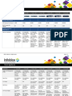 infoblox-specs-trinzic-appliances-810-820-1410-1420-2210-2220-4010