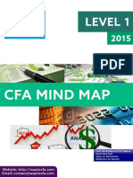 Free CFA Mind Maps Level 1 - 2015