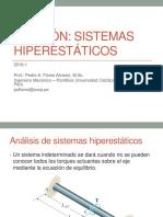 17 Sistemas Hiperestaticos Sometidos a Torsion