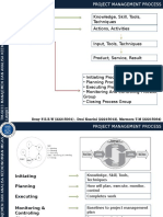 Project Management Process (1)