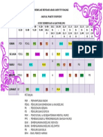 Jadual Waktu b&k 2015