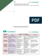 Rubrica de Evaluacion de MODULO IV