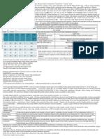 Materials Cheat Sheet 2