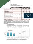 Analisis keuangan Accor