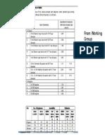 Shovel Norm CMPDI Norm