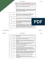 Deviation List Mechanical