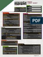 Shadowrun Magic Cheat Sheet by Adragon202-d71s6ay