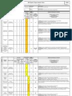 Aspectos-Impactos_Ambientais_Perigos-Riscos_SST.pdf