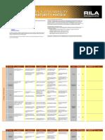 2015 RILA Retail Sustainability Management Maturity Matrix - Worksheet