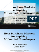 Best Purchase Markets for Aspiring Millennial Home Buyers