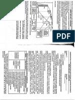2.Proiectarea formei