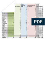 Résultat vote EELV 28 mai 2016