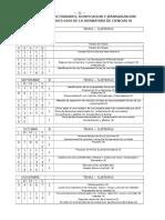 Dosificacion y Jerarquizacion Ciencias III