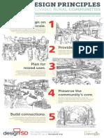 dsd design principles poster 2-2016
