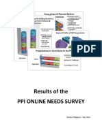 Results of the PPI Online Survey