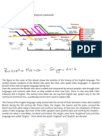 The history of the English language.pdf