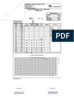Copia de Granulometria con Indice de consistencia.xls