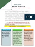 Política Nacional de Regulação Do Sus - Portaria Nº 1.559