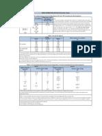 Tablas Importantes IEC 038