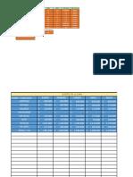 Taller de Excel 2