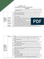 Competencias, Capacidades e Indicadores - Matemática - 5to.