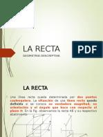 LA RECTA Y EL PLANO