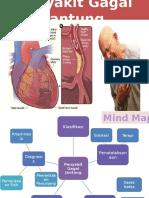 Patofisiologi Gagal Jantung (Presentasi)