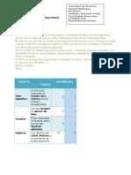 A01365661 AvanceIII.planteamientodelproblema A01365661 Planteamiento Del Problema (2)