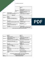 NZLS 13 Programme Draft 3_121022